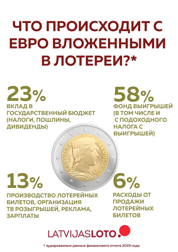 Inforgafika-rus