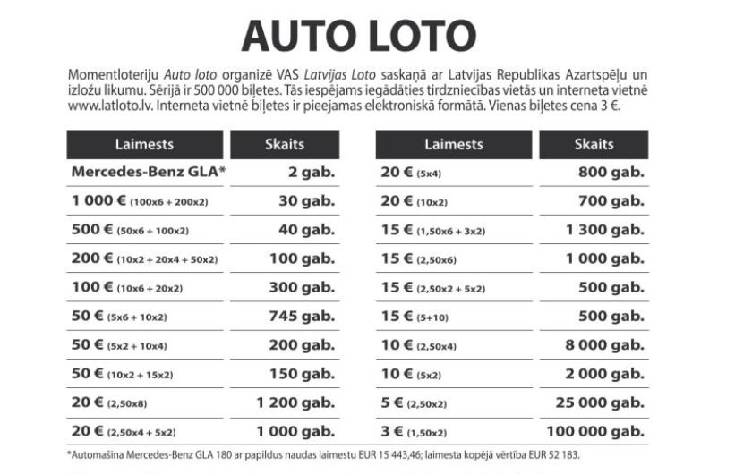 Momentloterija- Auto Loto
