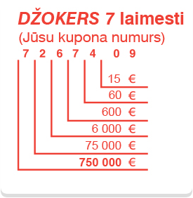 Džokers 7 laimestu tabula